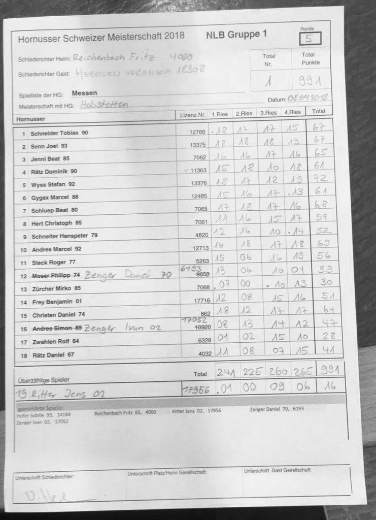 Liste Messen/Habstetten 08.04.2018