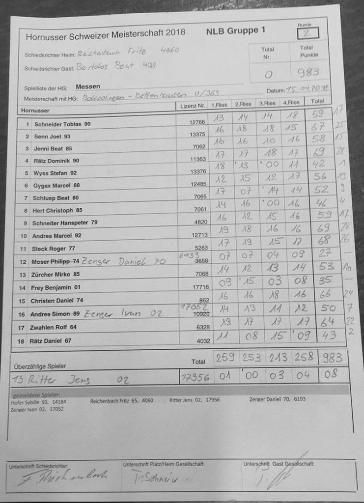Liste Messen/Bollodingen 15.04.18