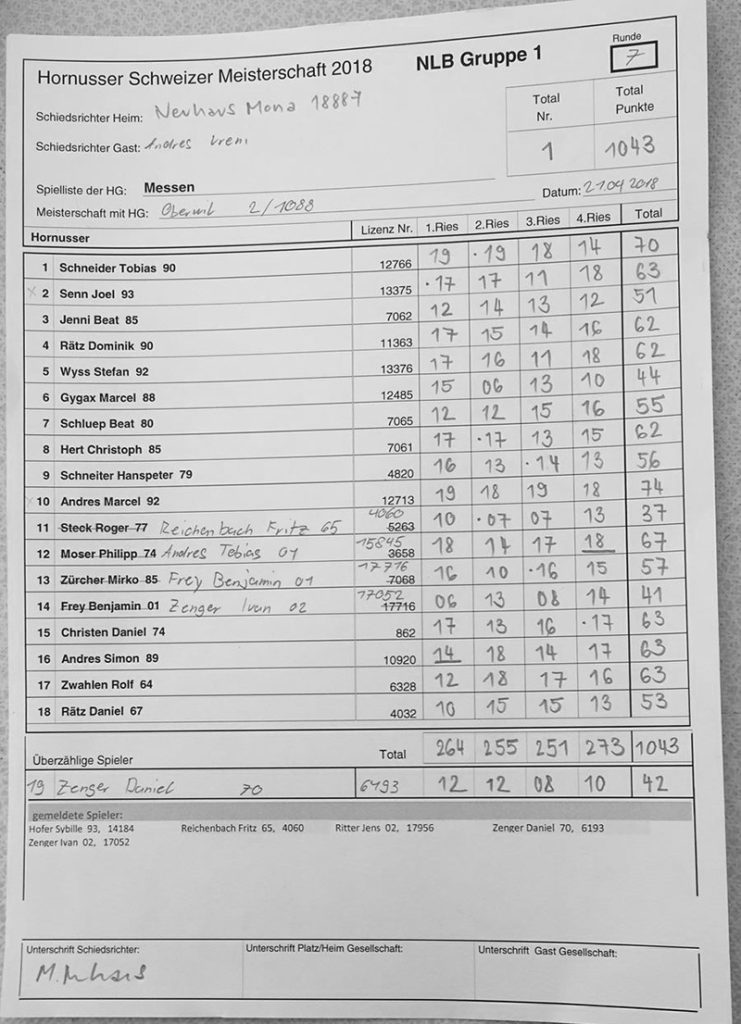 Liste Messen/Oberwil 21.04.18