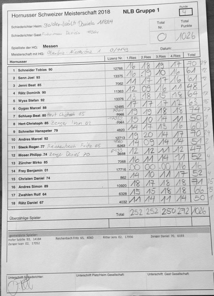 Liste Messen/Oberönz-Niederönz 29.04.2018