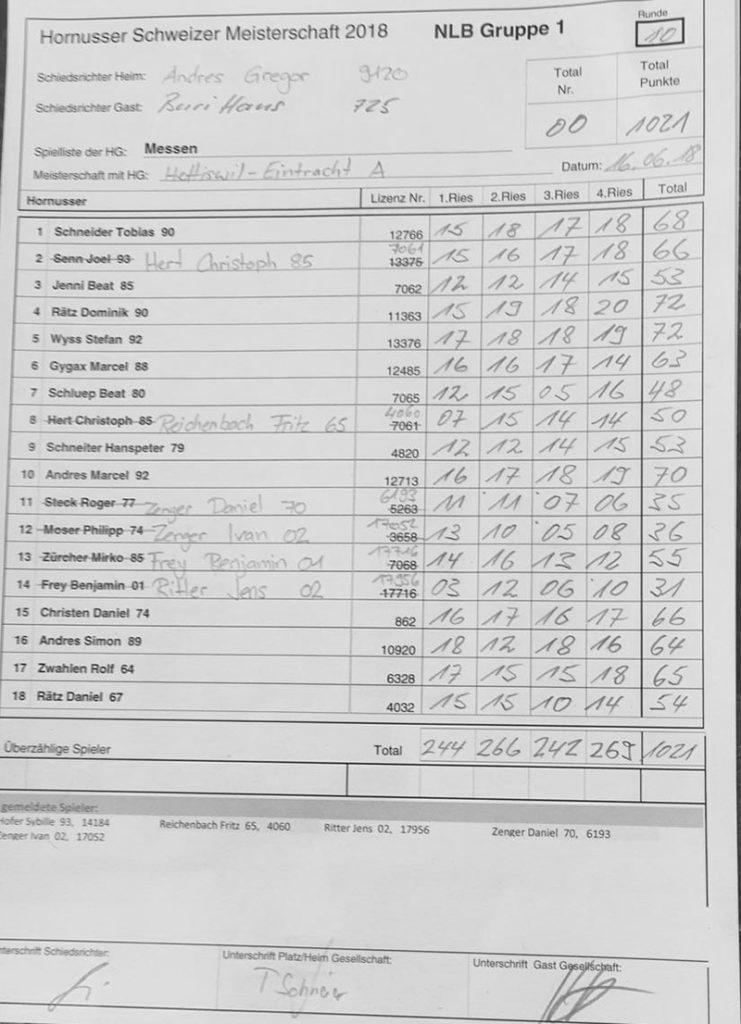 Liste Messen/Hettiswil-Eintracht 16.06.2018